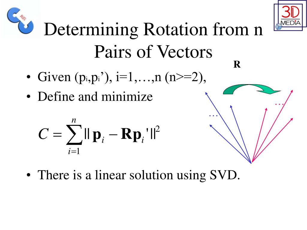 Determining Rotation from n Pairs of Vectors