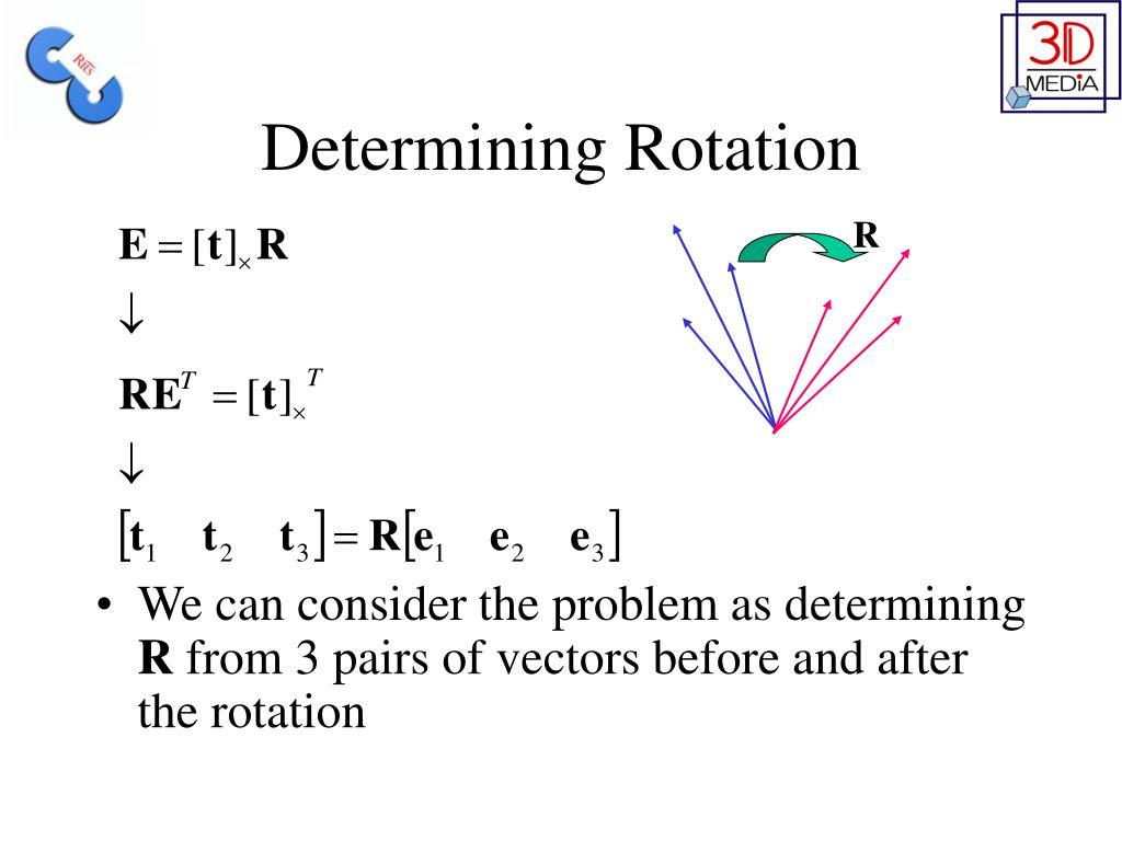 Determining Rotation