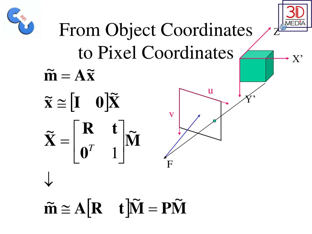 From Object Coordinates