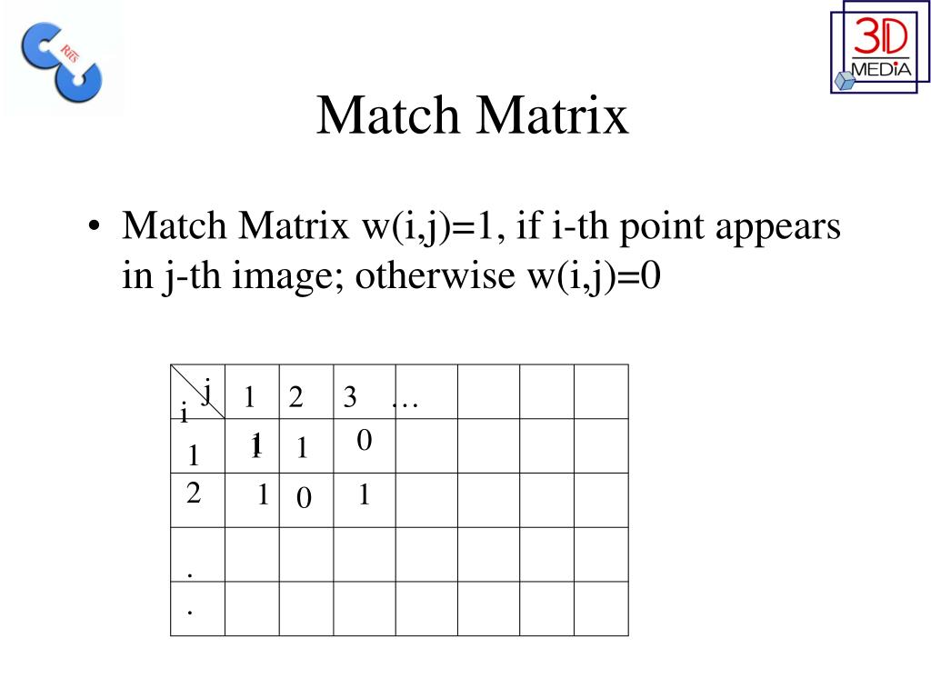 Match Matrix
