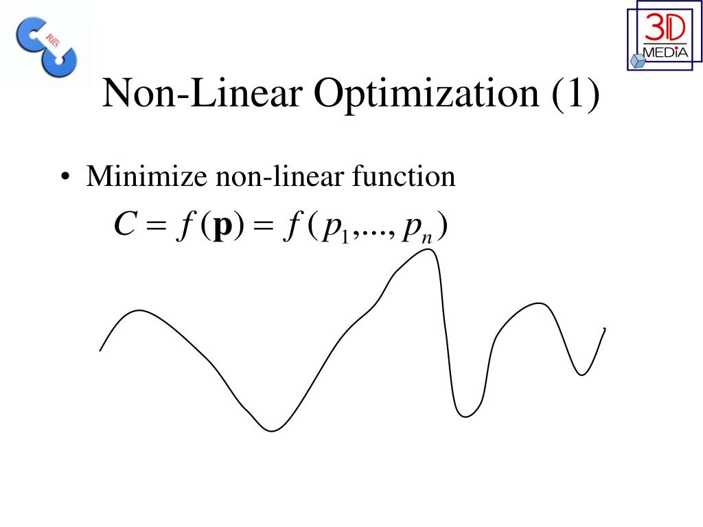 Non-Linear Optimization (1)