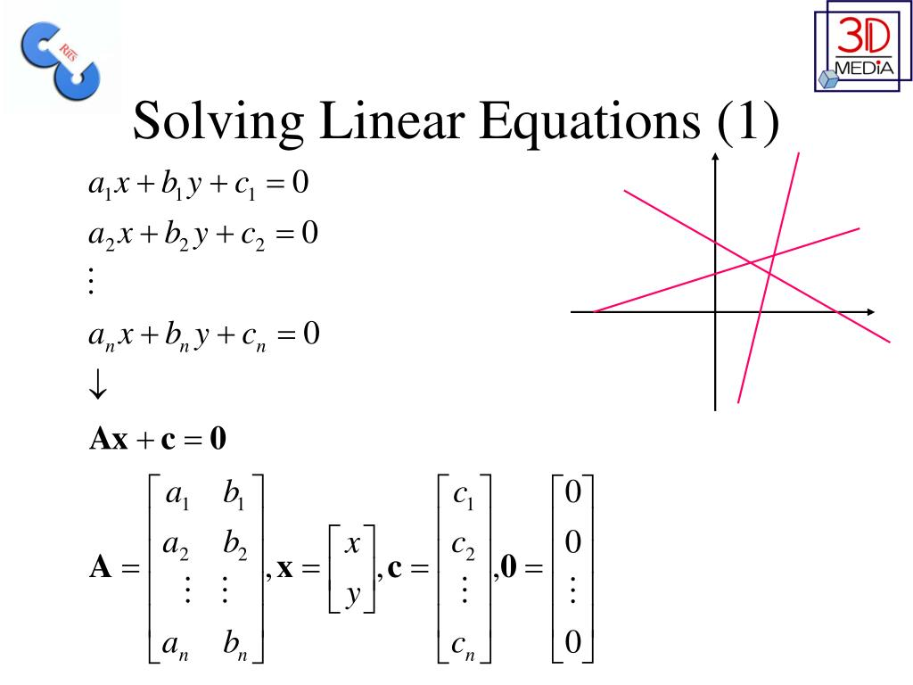 Solving Linear Equations (1)
