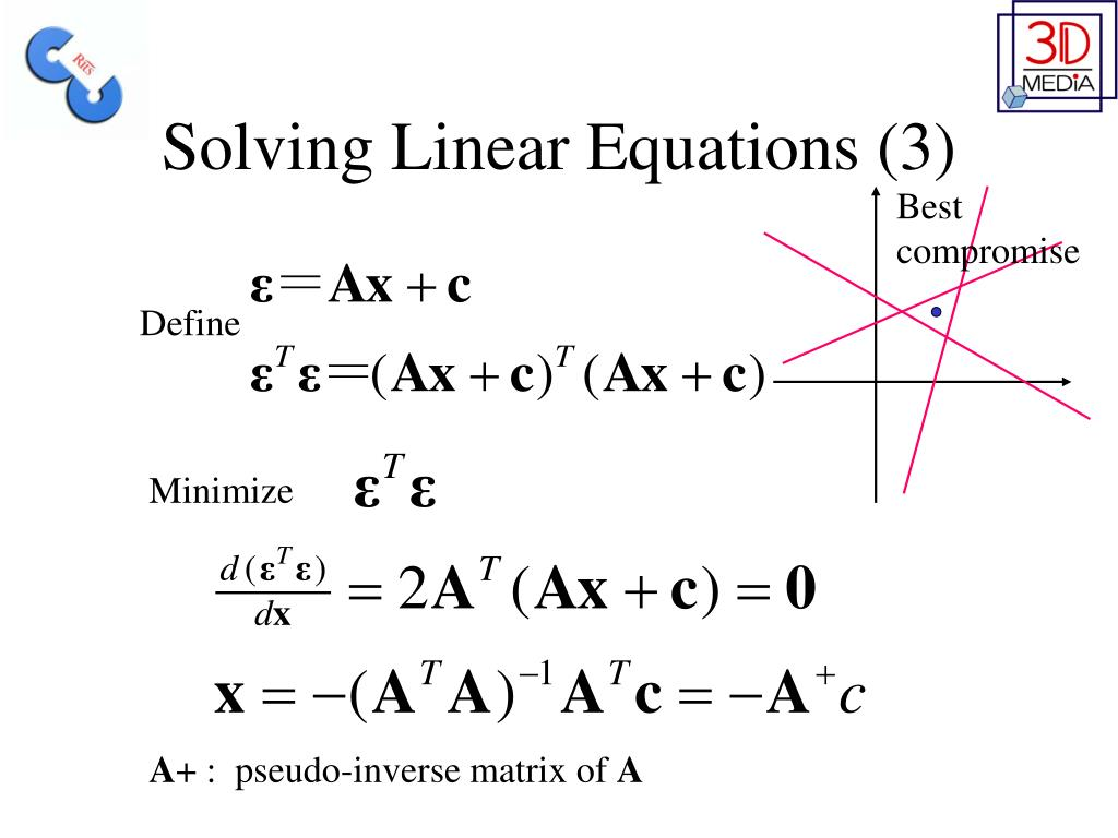 Solving Linear Equations (3)