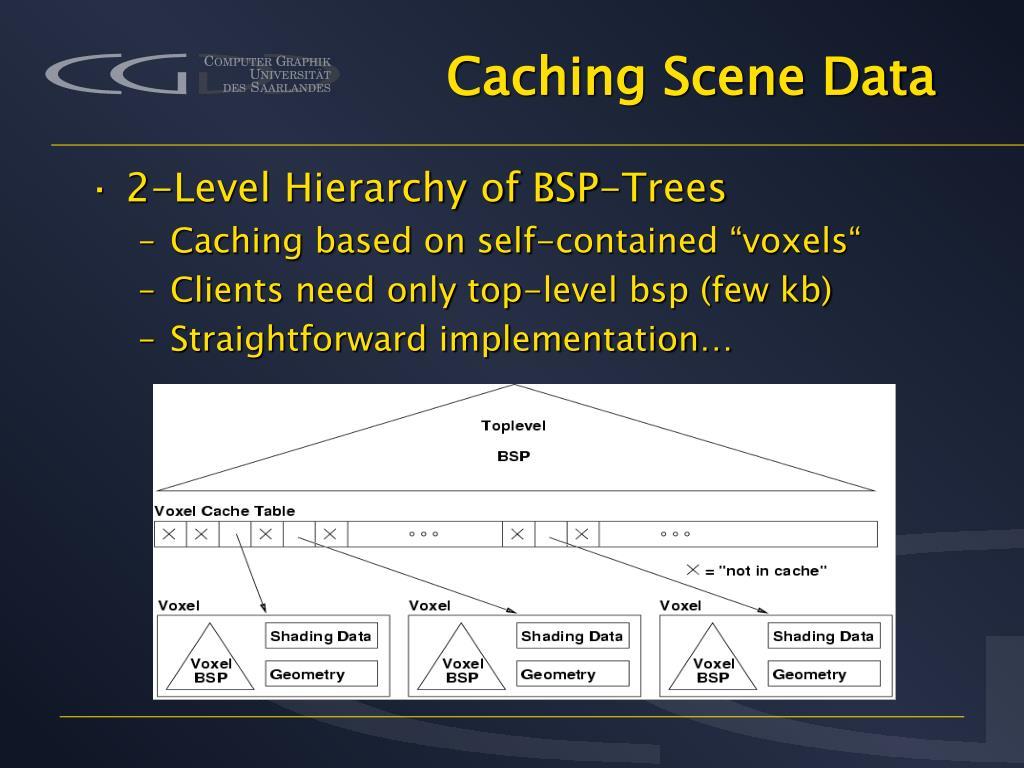 Caching Scene Data