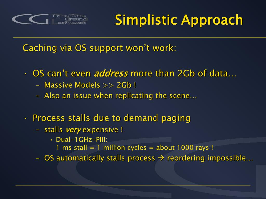 Simplistic Approach