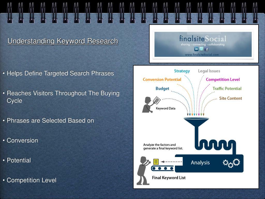 Understanding Keyword Research