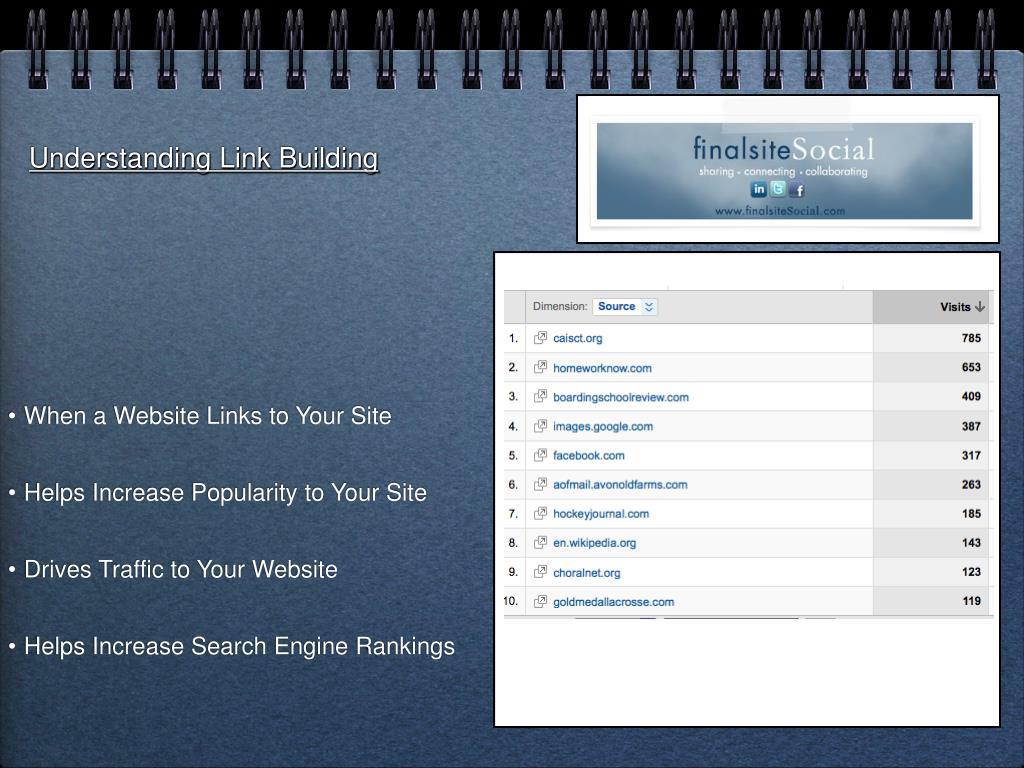 Understanding Link Building