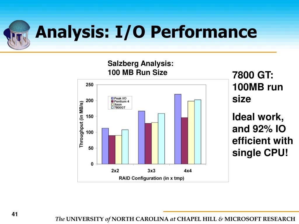 Analysis: I/O Performance