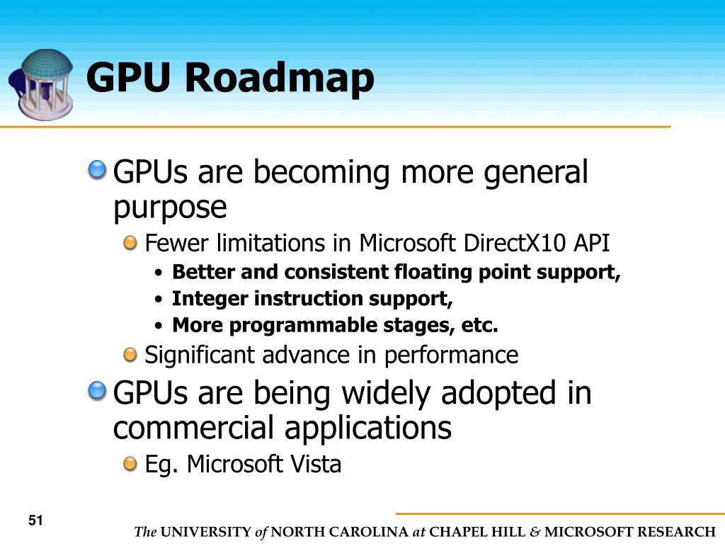 GPU Roadmap