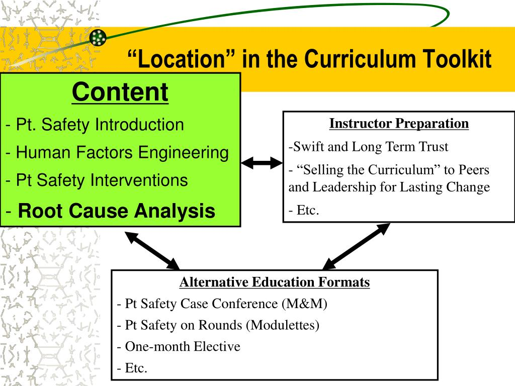 """Location"" in the Curriculum Toolkit"
