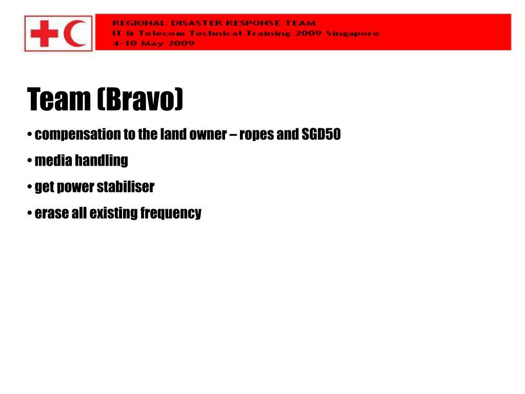 Team (Bravo)