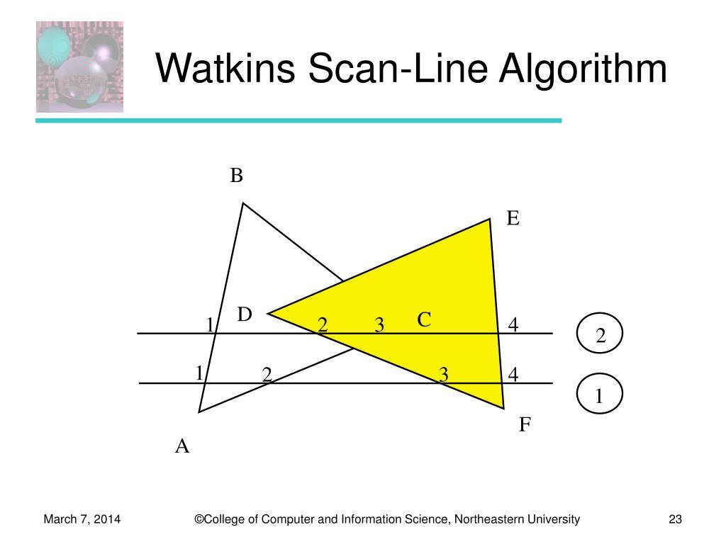 Watkins Scan-Line Algorithm