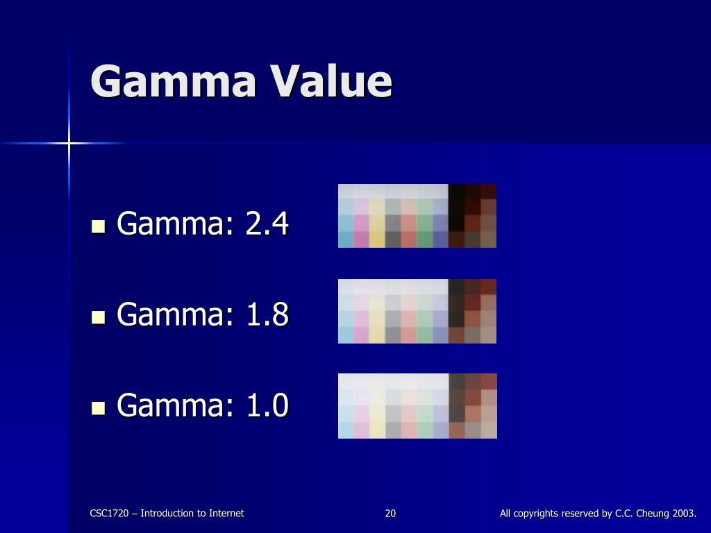 Gamma Value