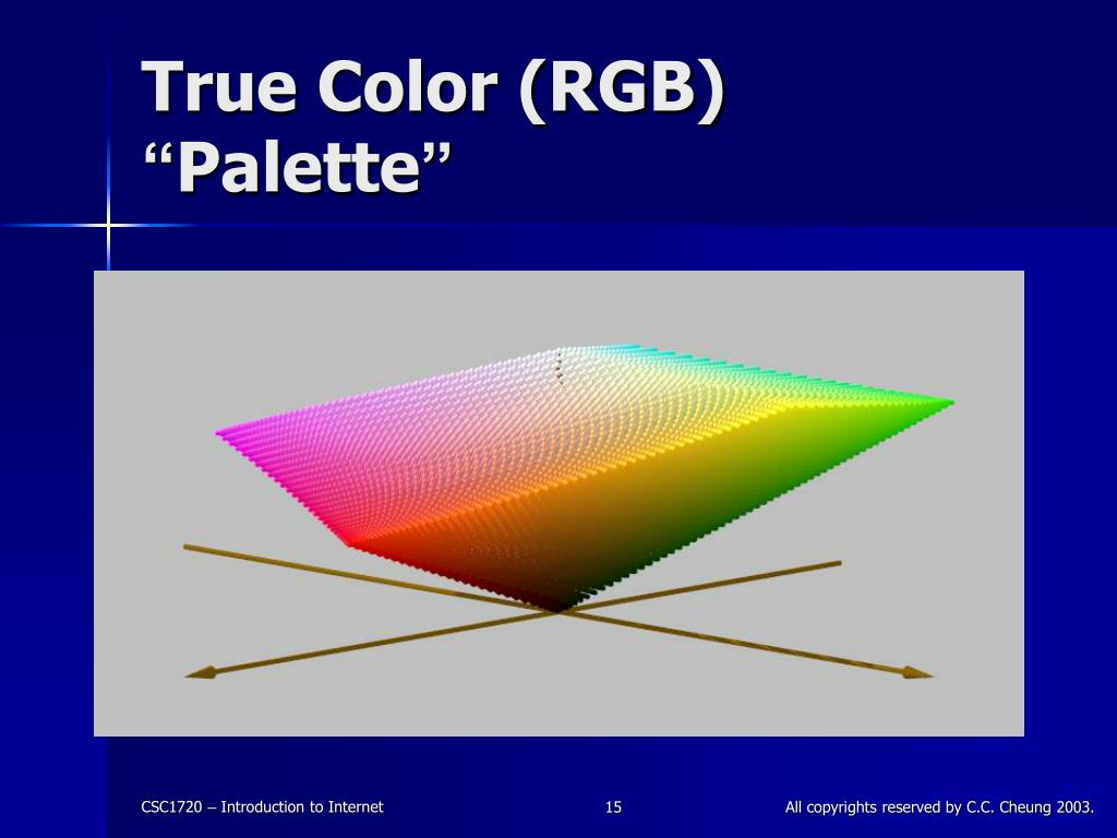 True Color (RGB)
