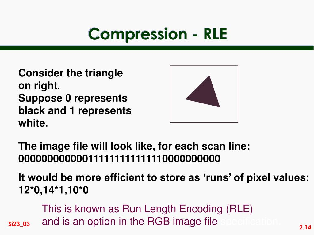 Compression - RLE