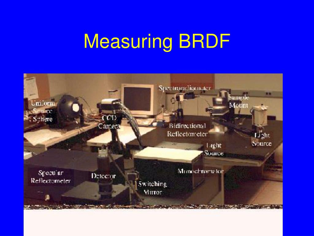 Measuring BRDF