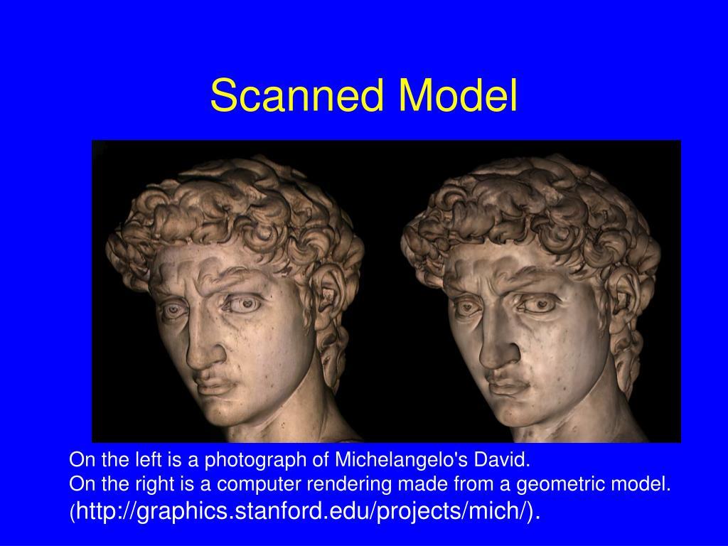 Scanned Model