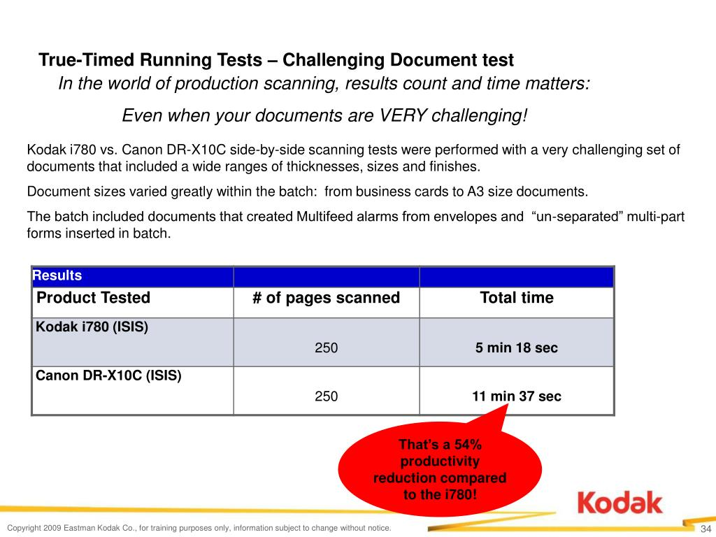 True-Timed Running Tests – Challenging Document test