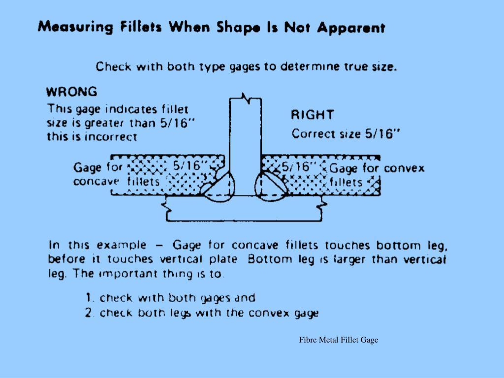 Fibre Metal Fillet Gage
