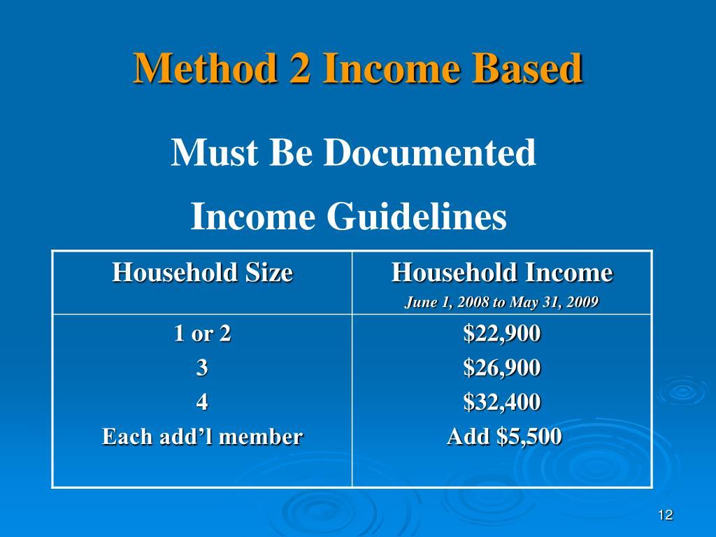 Method 2 Income Based