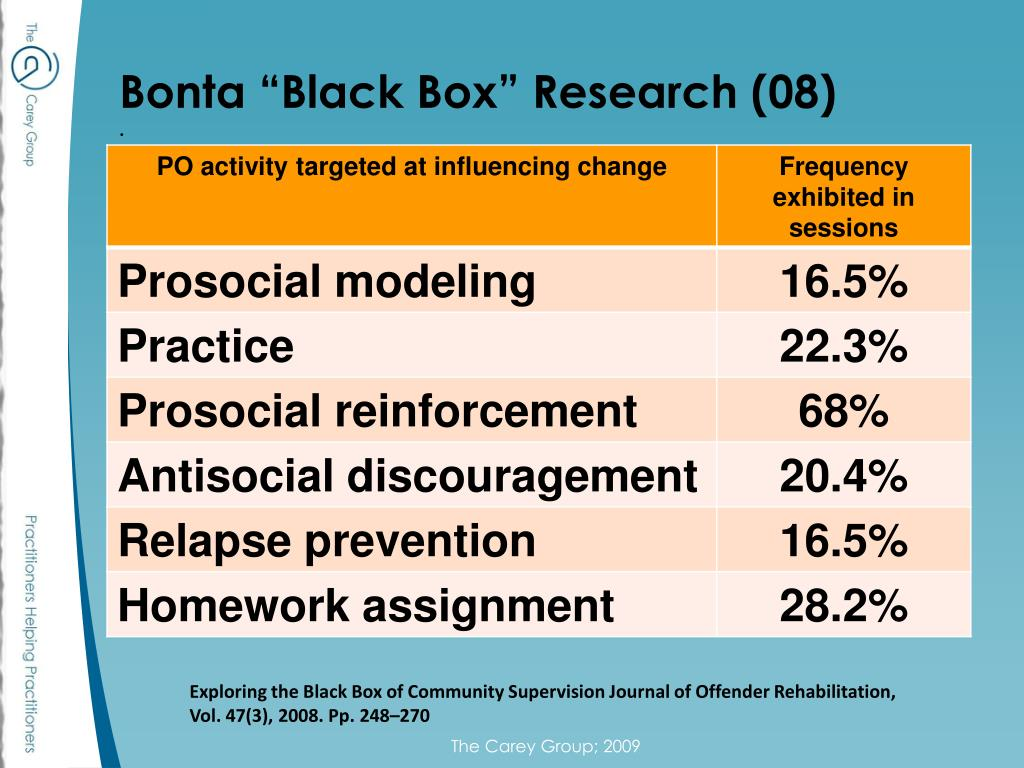 "Bonta ""Black Box"" Research (08)"