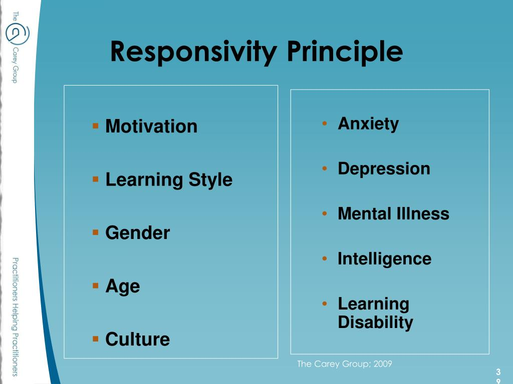 Responsivity