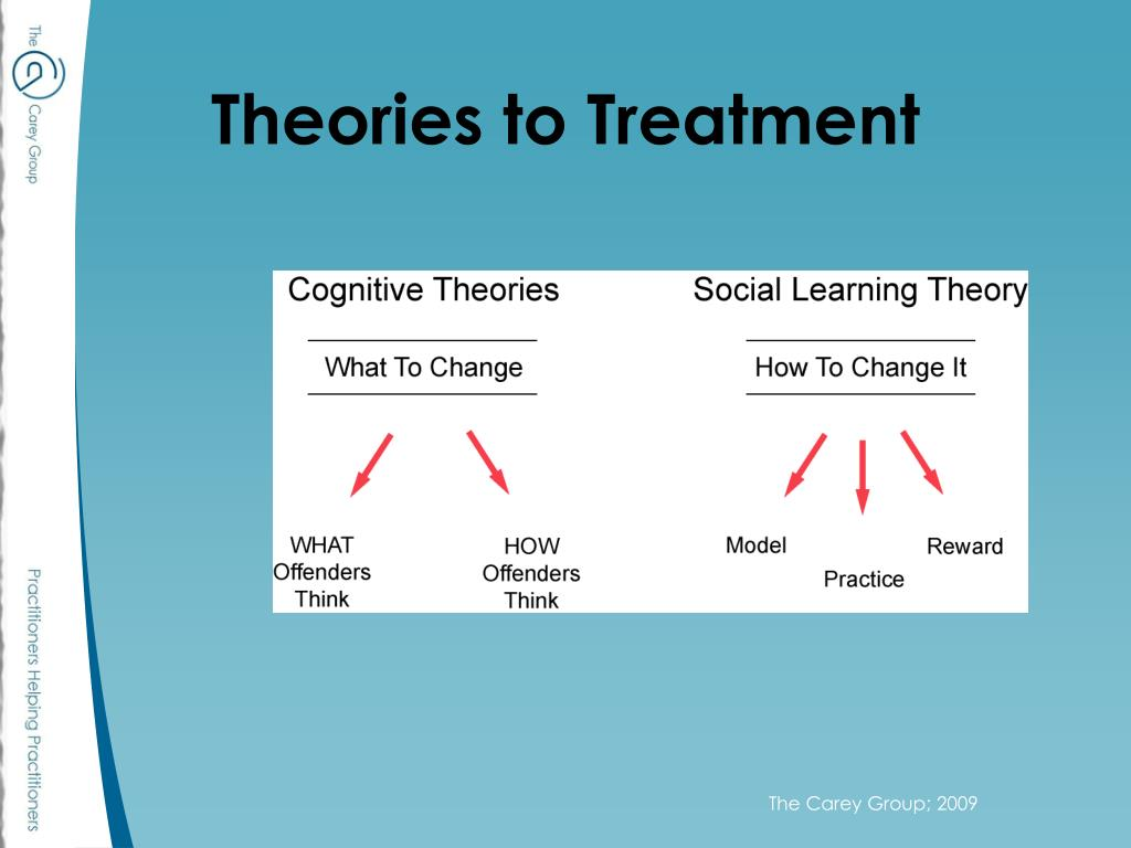 Theories to Treatment
