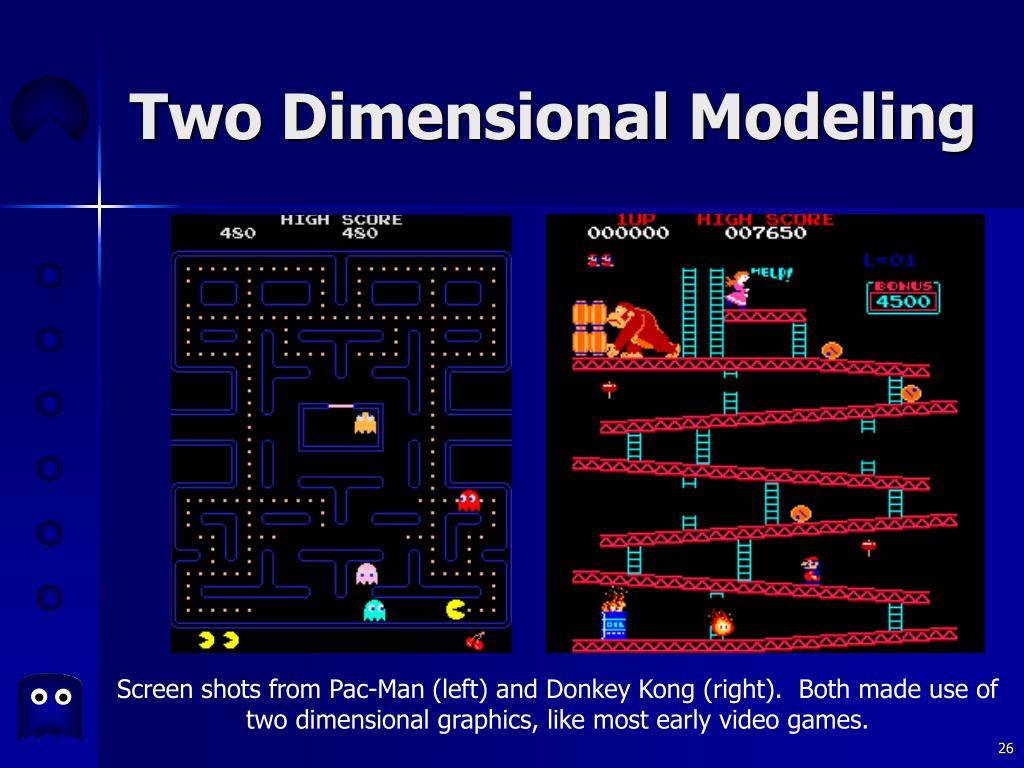 Two Dimensional Modeling