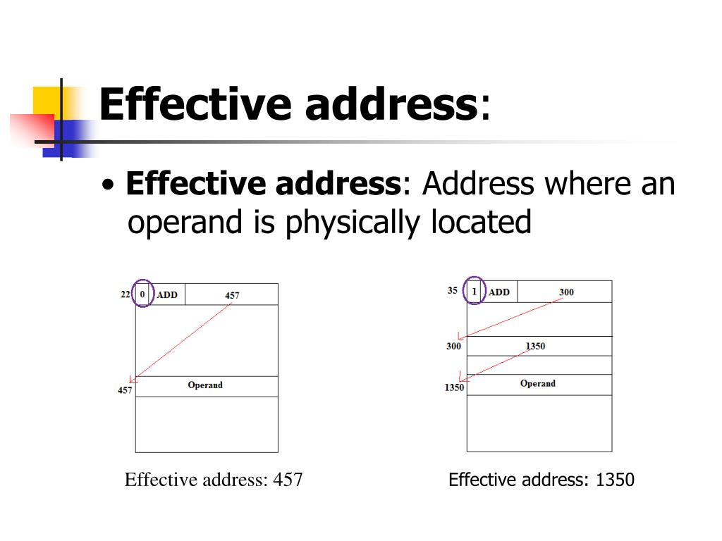 Effective address