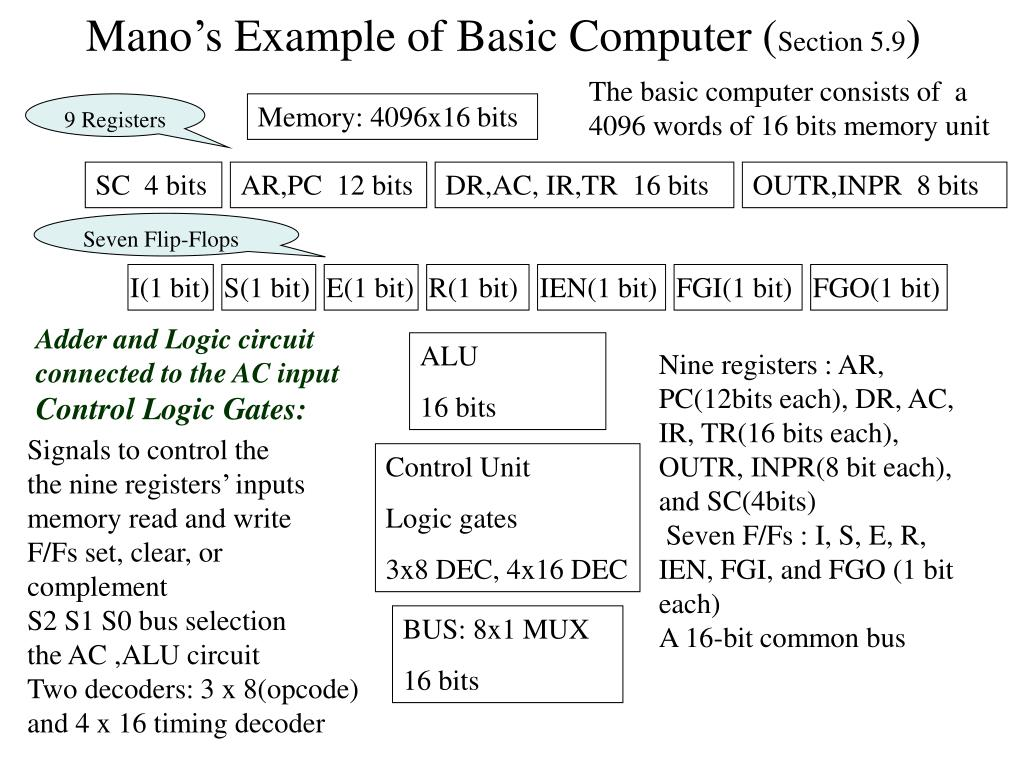 Mano's Example of Basic Computer (