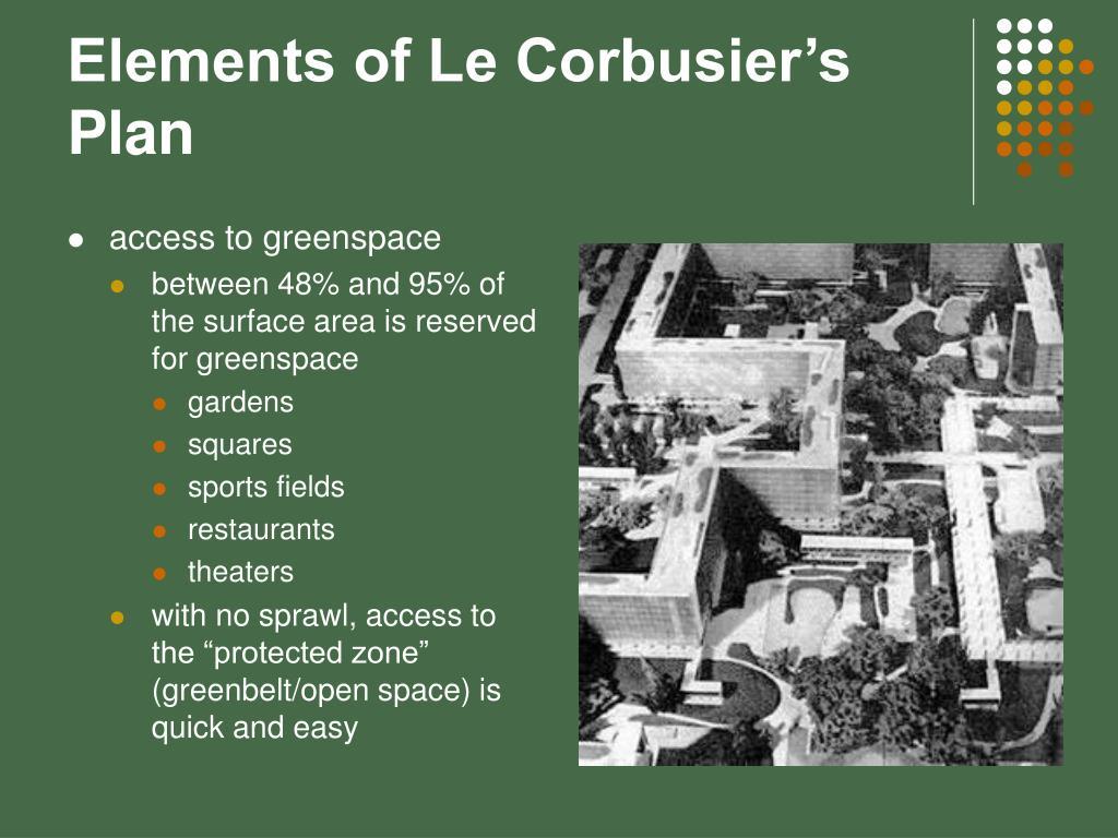 Elements of Le Corbusier's Plan