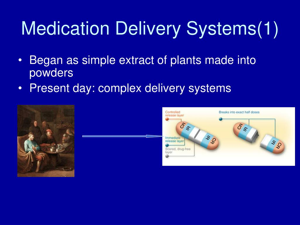 Medication Delivery Systems(1)