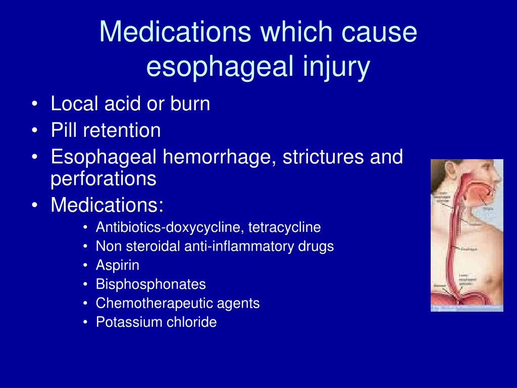 Medications which cause esophageal injury