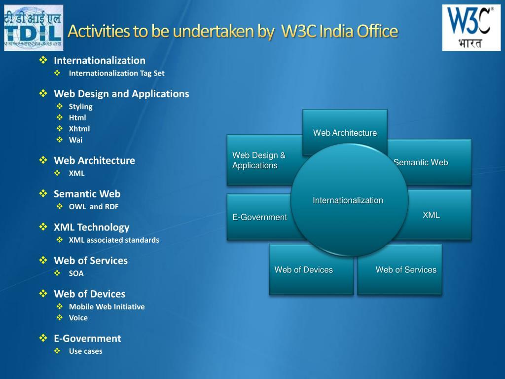 Activities to be undertaken by  W3C India Office