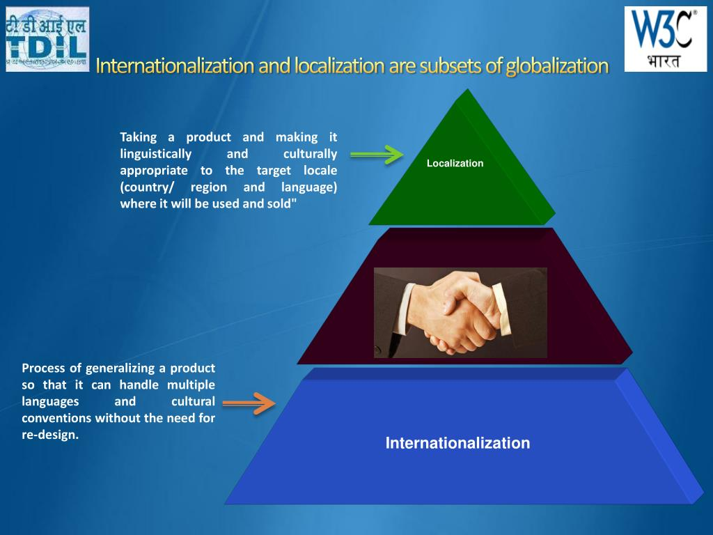 Internationalization and localization are subsets of globalization