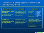 our analysis of ethane supply demand focused on two primary drivers