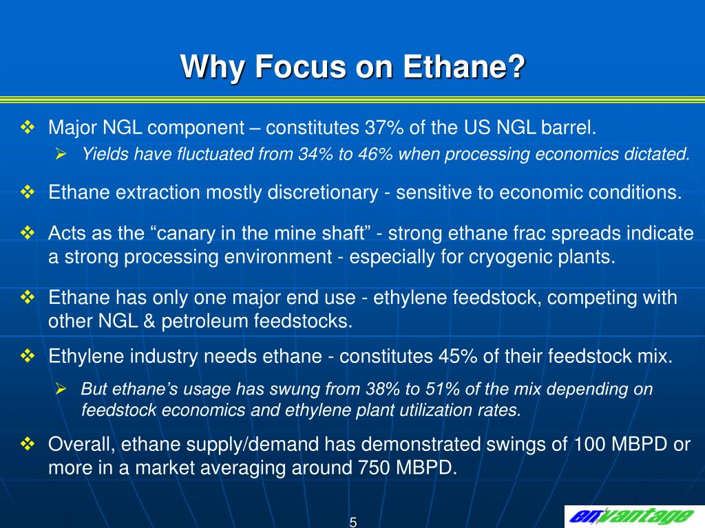 Why Focus on Ethane?