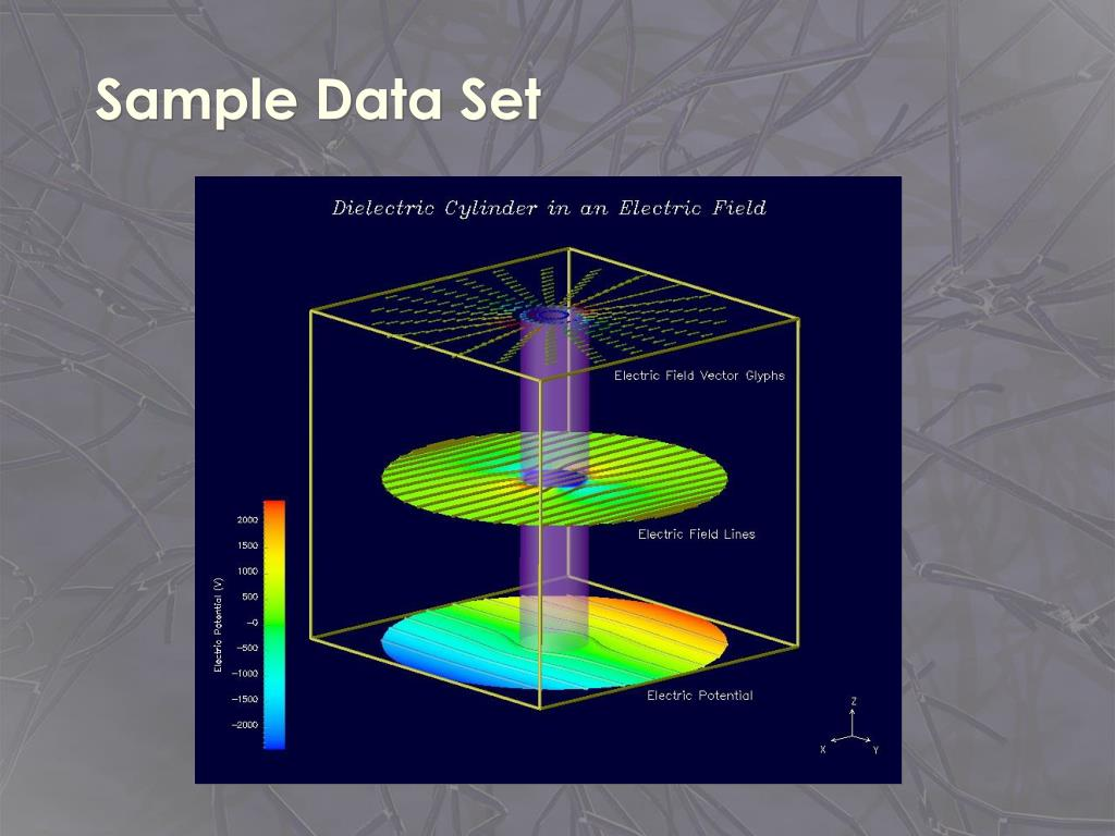 Sample Data Set