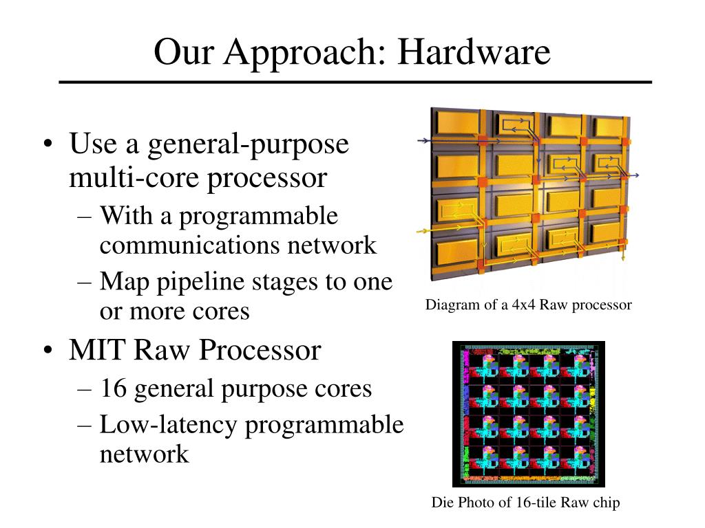 Our Approach: Hardware