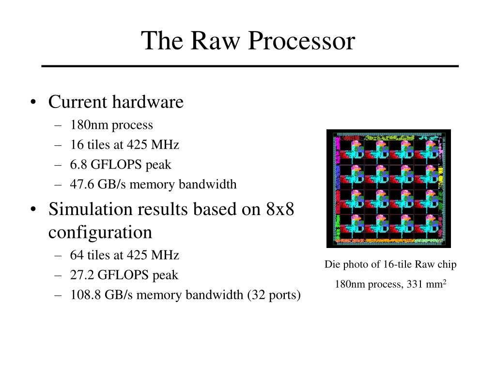 The Raw Processor