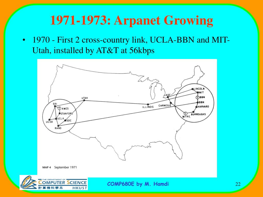 1971-1973: Arpanet Growing
