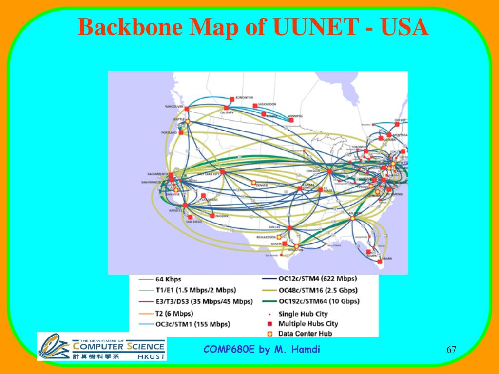 Backbone Map of UUNET - USA
