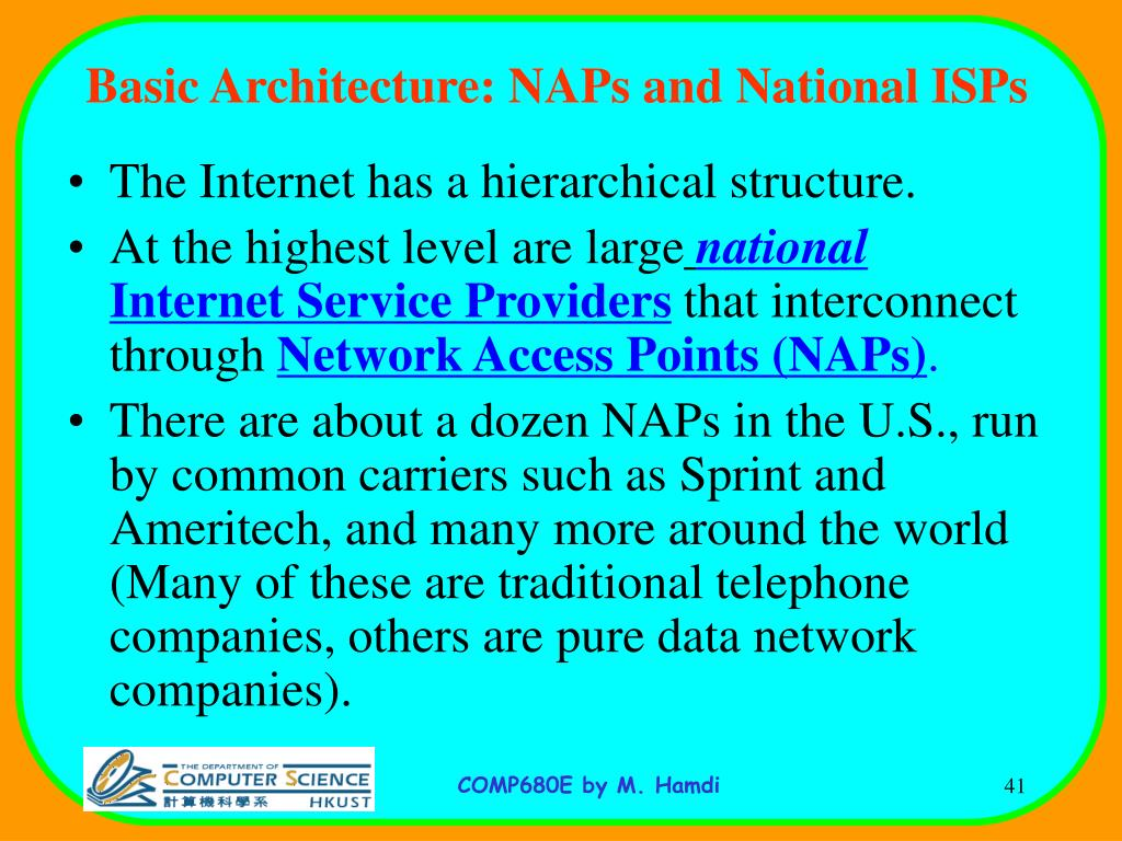 Basic Architecture: NAPs and National ISPs