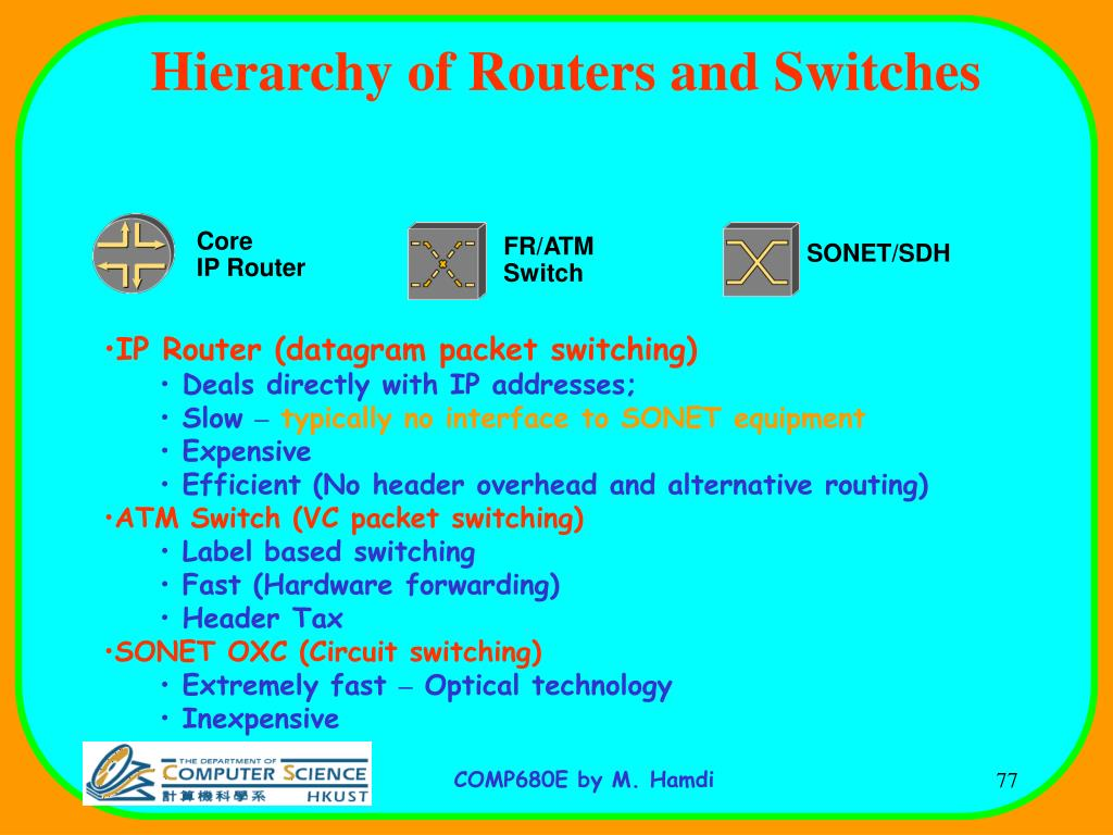FR/ATM Switch