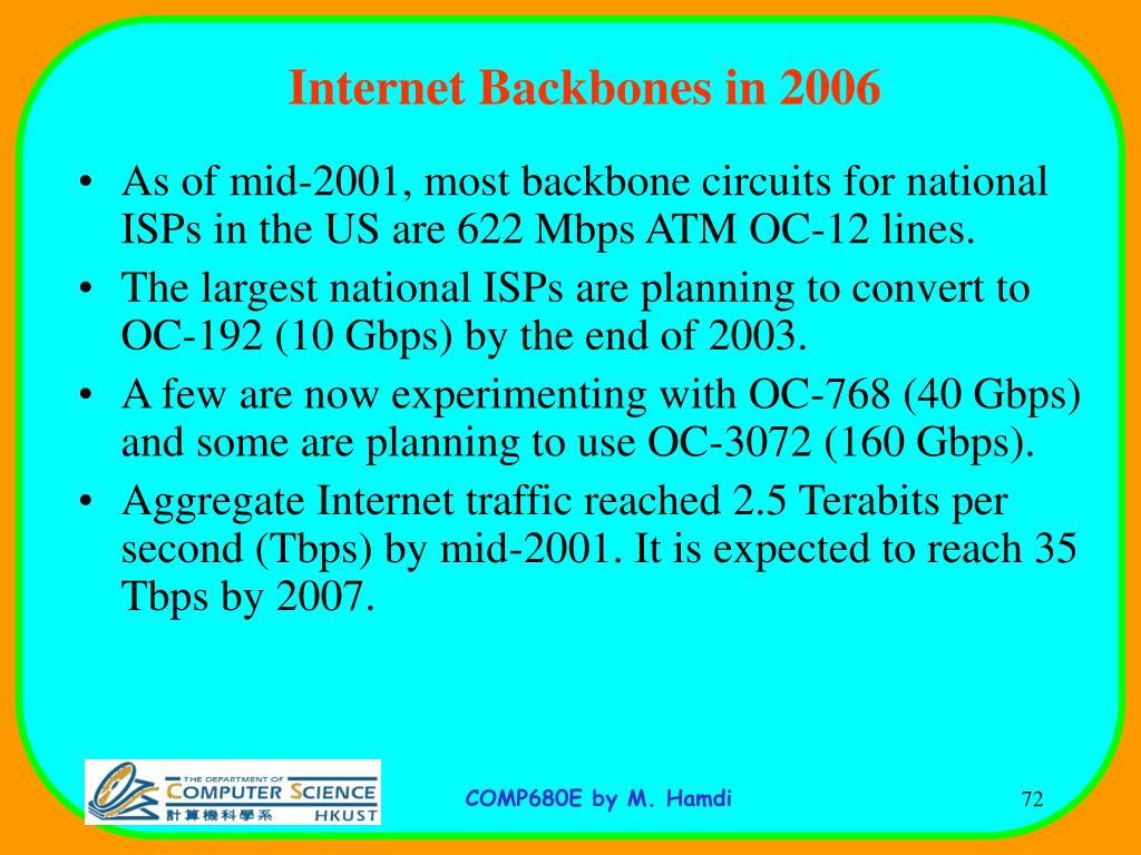 Internet Backbones in 2006