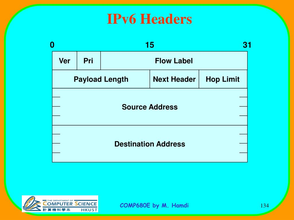 IPv6 Headers