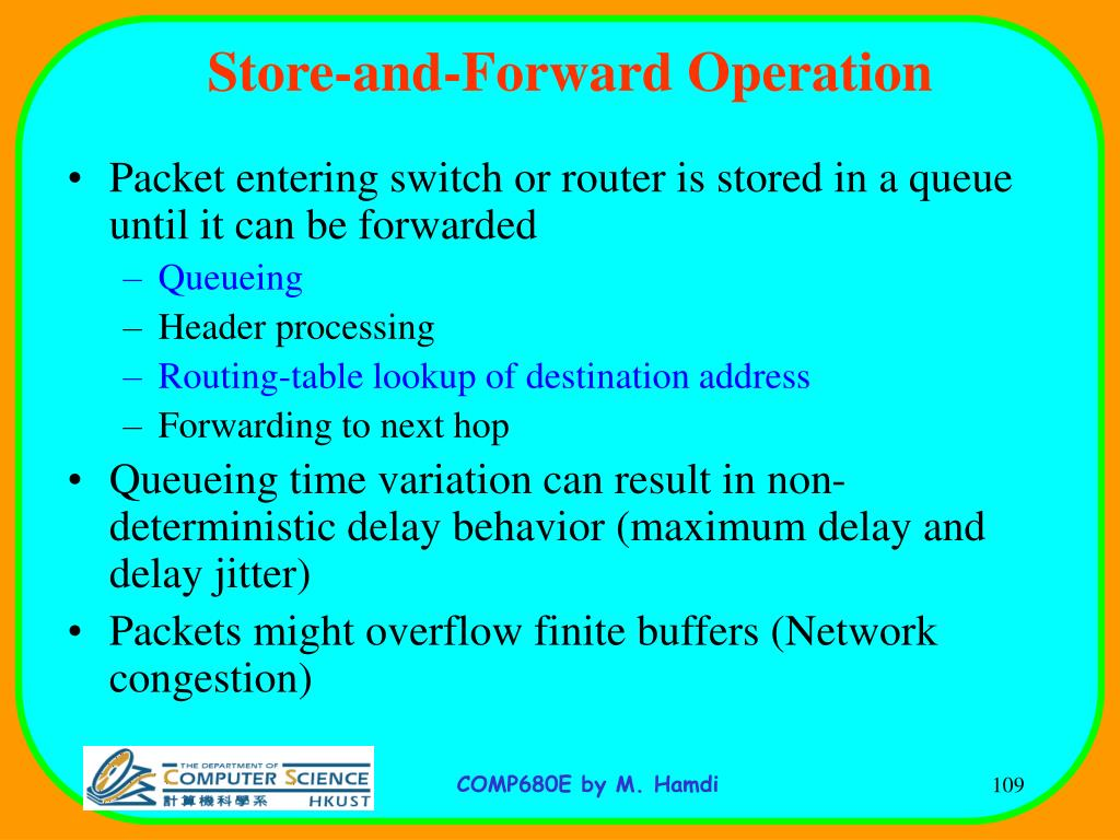 Store-and-Forward Operation
