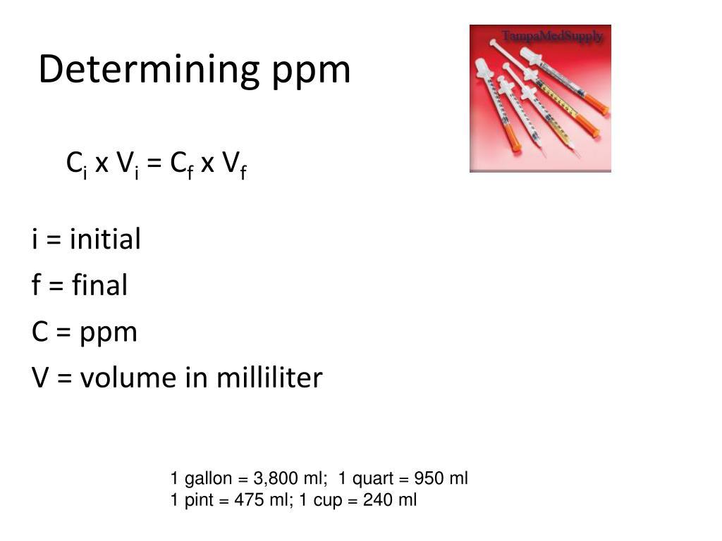 Determining ppm