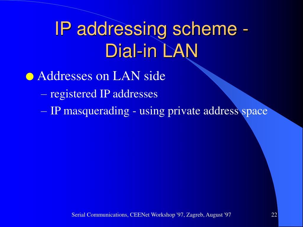 IP addressing scheme -
