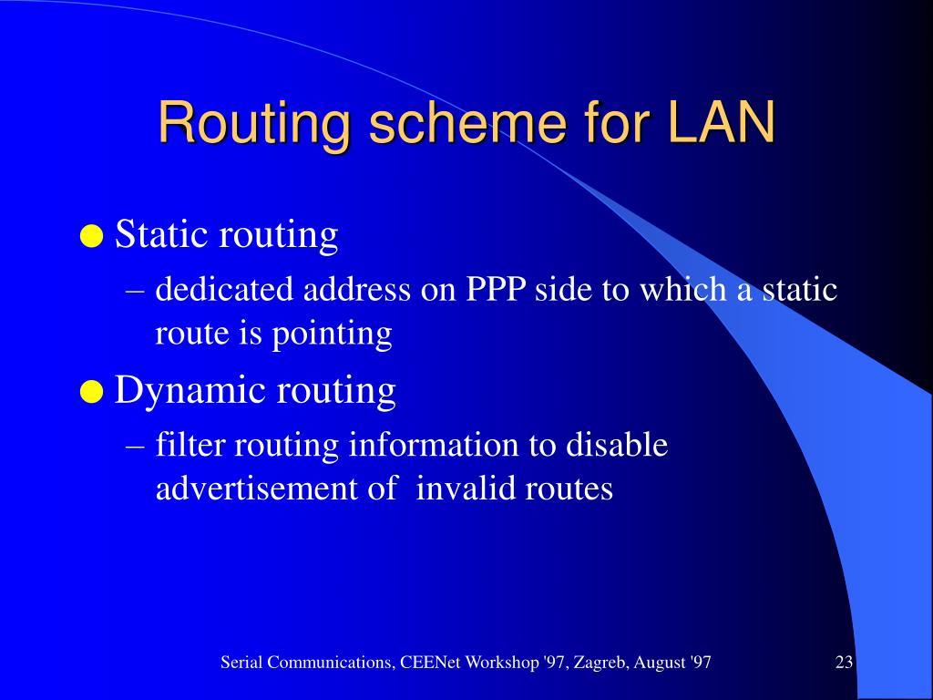 Routing scheme for LAN